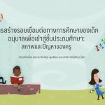 การสร้างรอยเชื่อมต่อทางการศึกษาของเด็กอนุบาลเพื่อเข้าสู่ชั้นประถมศึกษา: สภาพและปัญหาของครู